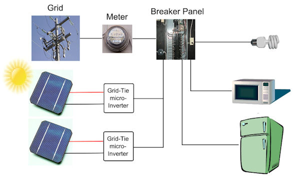 pv-systemdiagram600-min